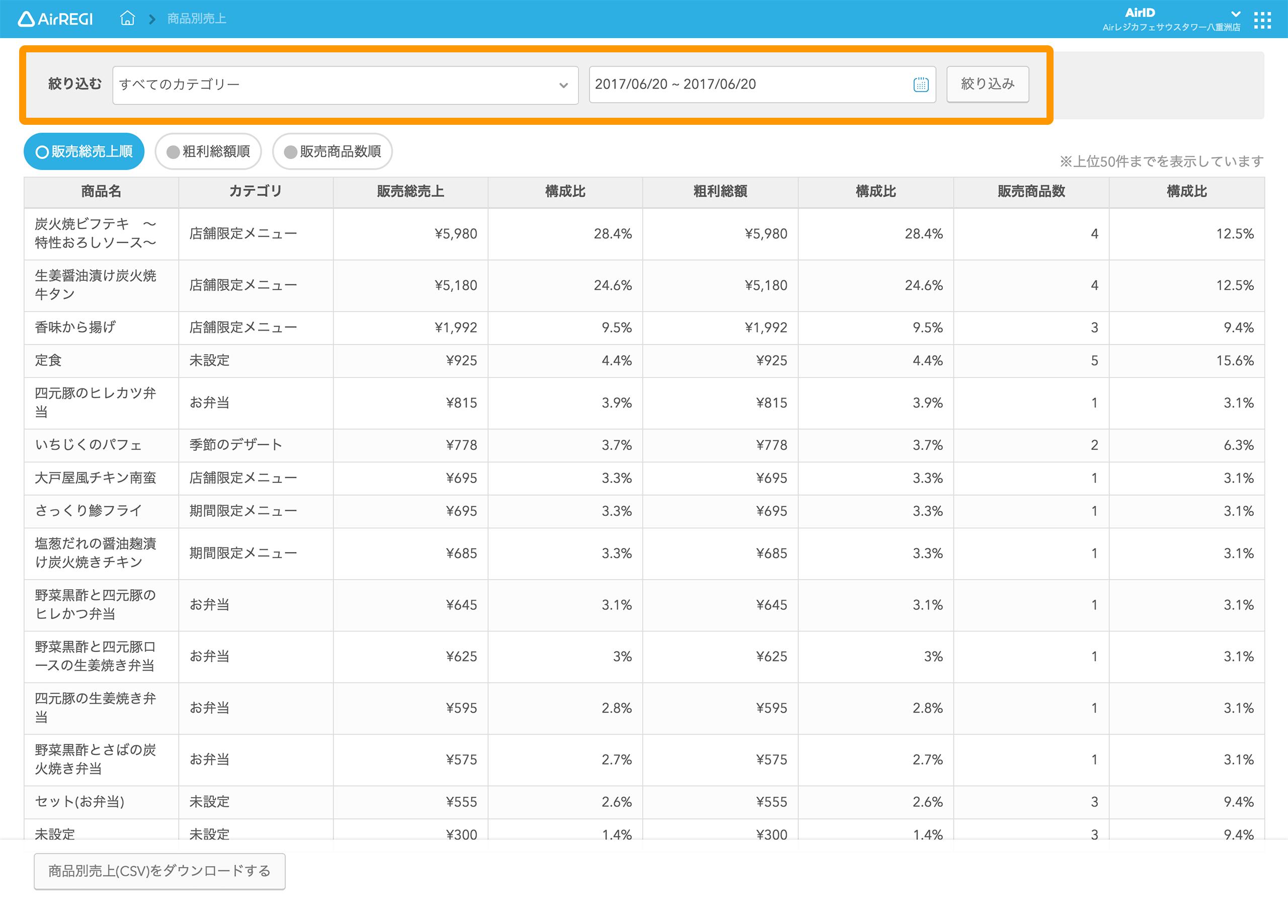 Airレジ Airレジ バックオフィス 商品別売上画面