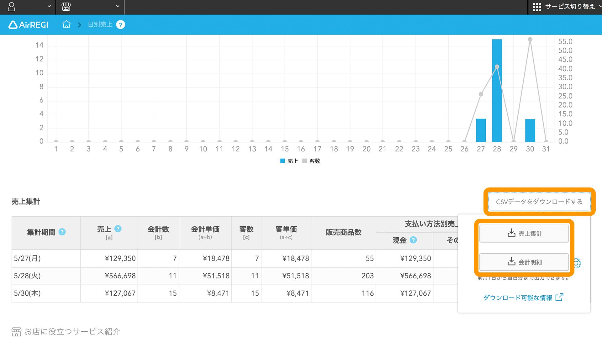 Airレジ Airレジバックオフィス 日別売上画面