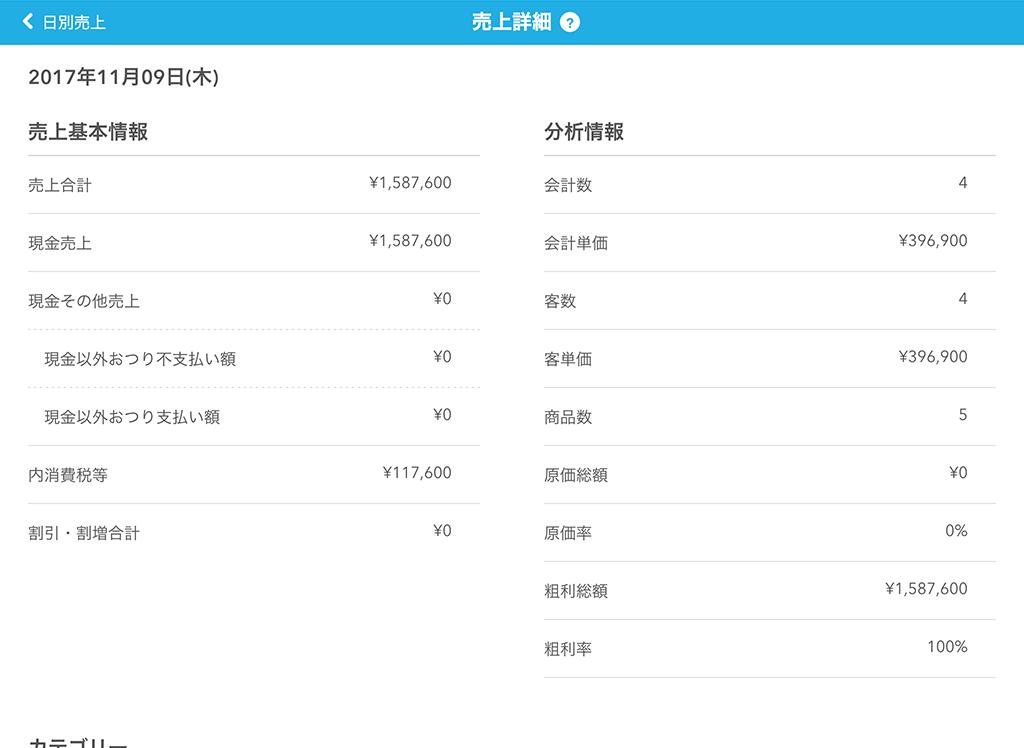 Airレジ 売上詳細画面