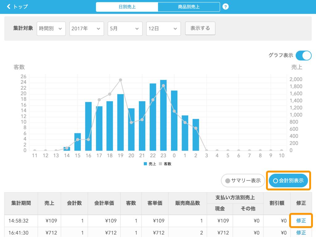 Airレジ 日別売上画面 会計別表示